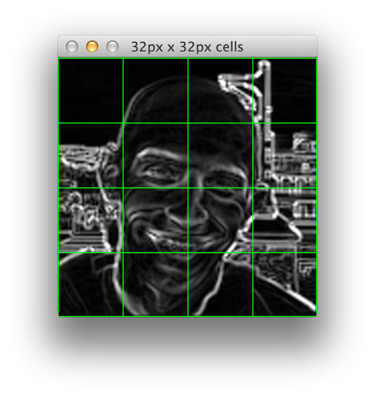 Figure 5: Defining a 32 x 32 pixel cell yields 4 x 4 = 16 total cells.